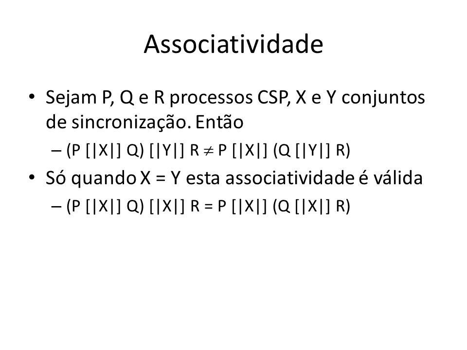 Associatividade Sejam P, Q e R processos CSP, X e Y conjuntos de sincronização. Então. (P [ X ] Q) [ Y ] R  P [ X ] (Q [ Y ] R)
